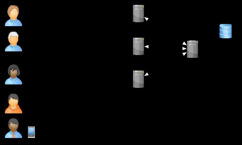 Ecommerce Gateway multi eshop example